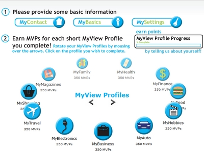 Review of MyView member dashboard