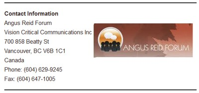 Angus Reid Company Detail Screenshot