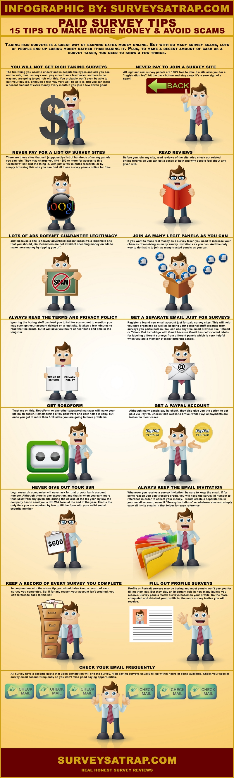 Paid Survey Tips Infographic