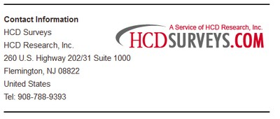 HCD Research Corporate Info