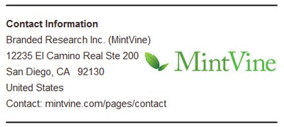 Mintvine contact info