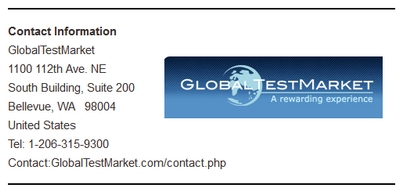 Global Test Market Contact Information